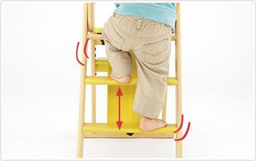 足のせステップイメージ写真